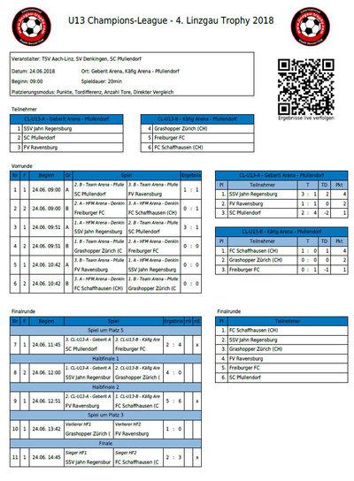 U13 Championsleague
