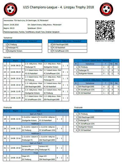 U15 Championsleague